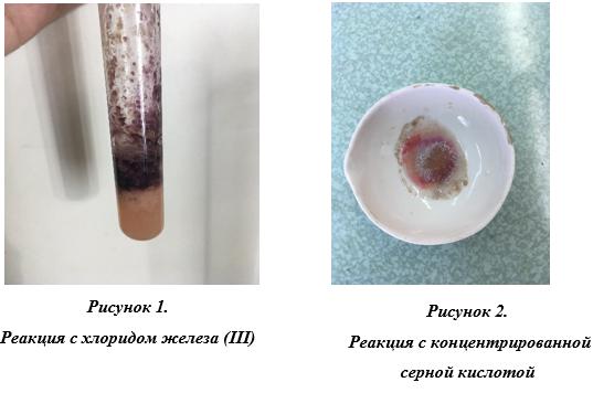 Парацетамол подлинность
