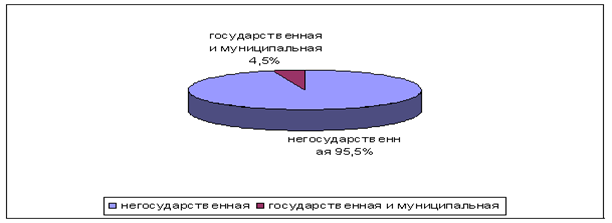 Описание: /data/data/com.infraware.PolarisOfficeStdForTablet/files/.polaris_temp/image1.gif