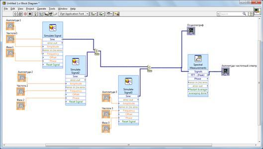 Блок-схема нашей программы