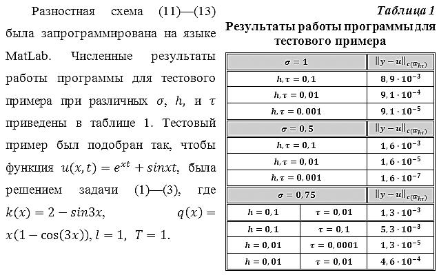 разностная схема (11)-(13)
