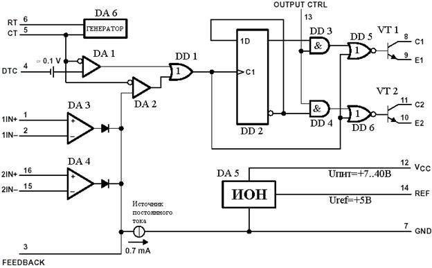 «Функциональная схема TL494»
