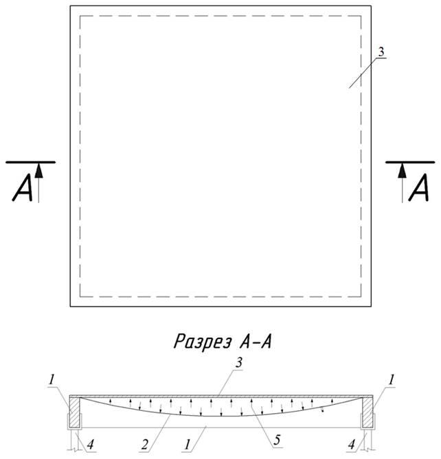 типа.  Принципиальная схема пневматической опалубочной системы комбинированного.  1 - каркас щита; 2...