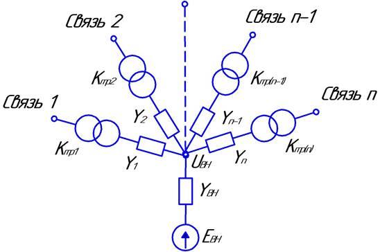 Схема замещения элемента сети