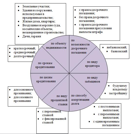 http://sibac.info/files/2013_10_08_StudEconomy/5_Vinokurova.files/image001.png