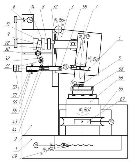 Концептуальная схема станка