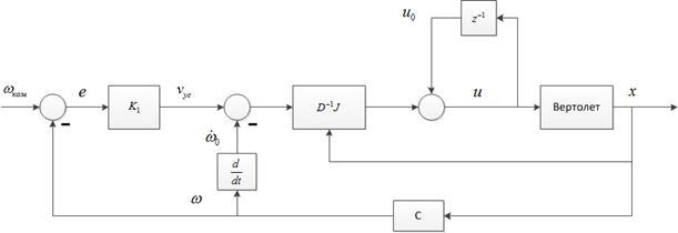 Общая схема регулятора угловой