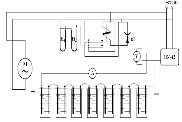 Схема установки электролиза