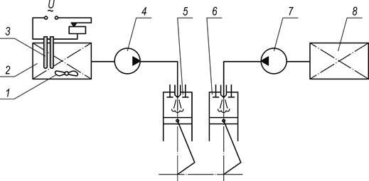 Схема дооборудования системы