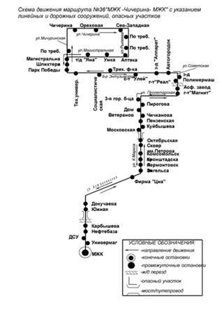 Схема движения маршрута № 36 «