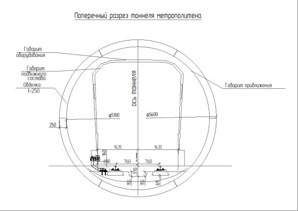 Компоновочная схема станции