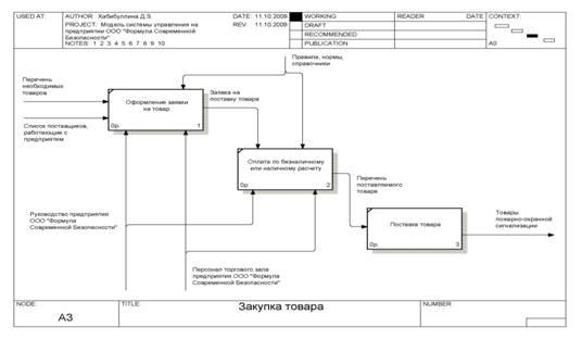 Производство мебель на заказ в омске