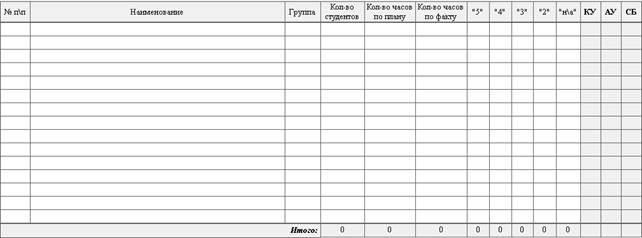 информация в таблице обучения
